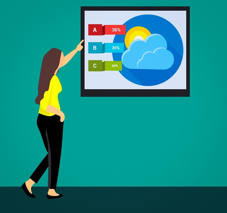 cartoon woman pointing to a chart showing probabilities of weather