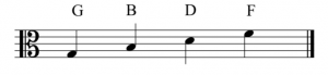 A staff with an alto clef on the left side. The letter names of the spaces are labeled. These are (bottom to top): G, B, D, F.