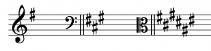 A one-sharp key signature in treble clef, a three-sharp key signature in bass clef, and a six-sharp key signature in Alto Clef