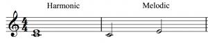 Two notes are shown in treble clef, first played together (or as a harmonic interval), and second played separately (or as a melodic interval)