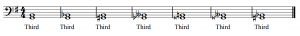 "Many thirds are shown in G major (G to B), with different accidentals applied to the different notes. No matter the accidentals, each of the intervals shown is still a ""generic third"""