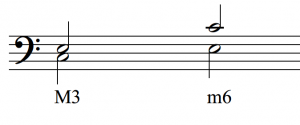 A pair of notes, C and E (c on bottom) is flipped (E on bottom) in bass clef