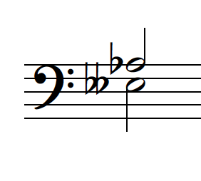 An interval in which the key of the bottom note (e double flat) is imaginary; the top note is A flat, and both notes are written in bass clef