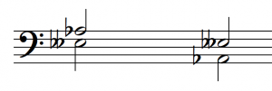 The interval from the previous example has been inverted; now the A flat is on bottom and the E double flat is on top