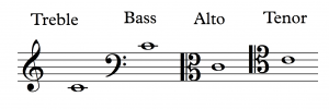 Four notes (C4) are placed after four different clefs: a treble, bass, alto, and tenor clef.