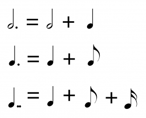 Two examples of dotted notes, one example of a doubly dotted note