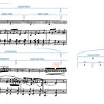 Analysis of Louise Farrenc, Cello Sonata, Movement 2 as a sentence. A diagram is also given.