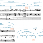 An analysis of a period in Mozart's Clarinet Concerto, Third Movement