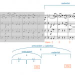 A cadential ending in Haydn, String Quartet Op. 64, No. 4, II, mm. 1–8.