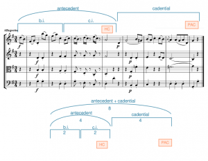 An antecedent + extended cadential ending in Haydn's String Quartet Opus 64, number 4, movement 2, measures 1-8