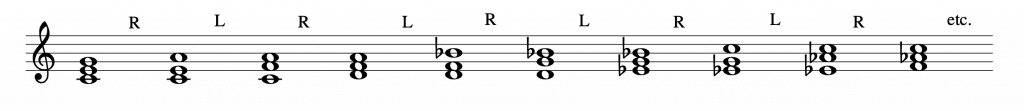 A single staff with treble clef. A C-major triad goes through alternating[pb_glossary id=
