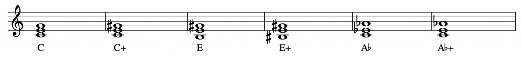 A single staff with a treble clef showing three major triads (C, E, and A♭) leading to different spellings of the C+ triad.