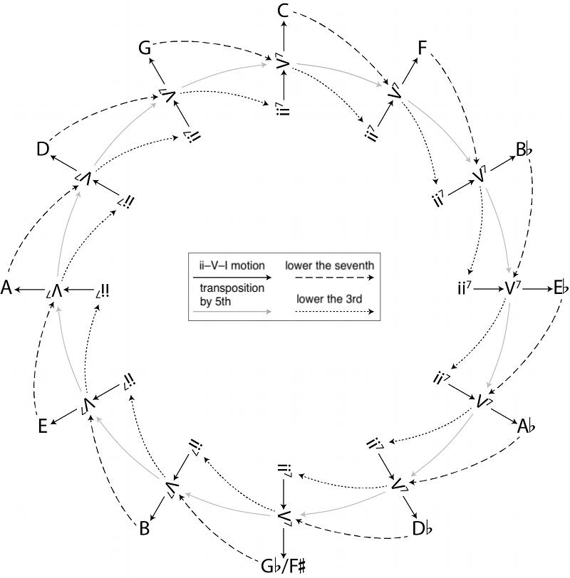 visual diagram described in-text