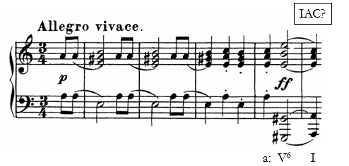 Annotated score