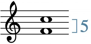 A generic fifth is shown with the notes F and C, on a staff with a treble clef.