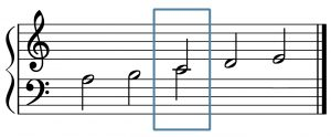 A staff has been vertically condensed. The note C (middle C) is boxed, in between the treble and bass clef staves.