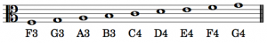 ASPN labels have been added to notes in the alto clef.