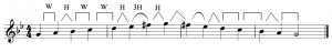 A g harmonic minor scale in treble clef, with the half- and whole-steps labeled