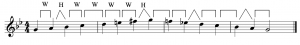 A G melodic minor scale, ascending and descending, with half- and whole-steps labeled.
