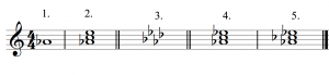 An A♭ major triad is drawn in five steps.