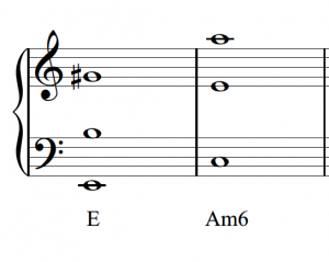 An E major triad in root position and an A minor triad in first inversion are shown in open spacing.