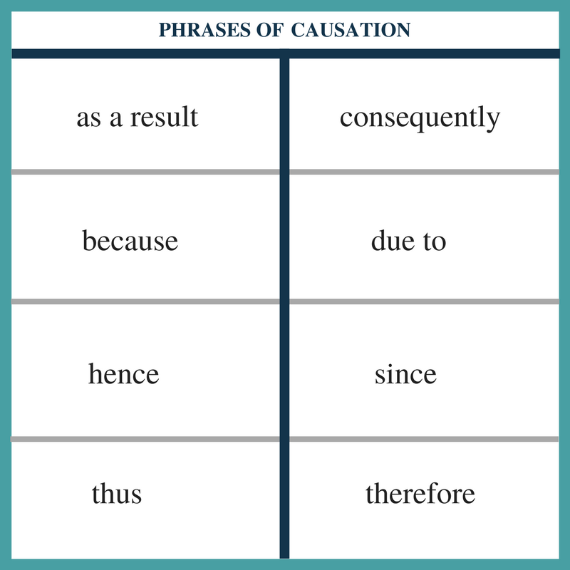 Phrases of Causation