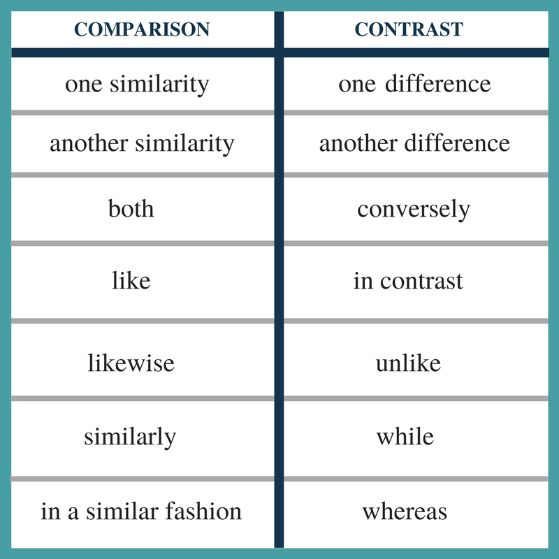 Phrases of Comparison and Contrast
