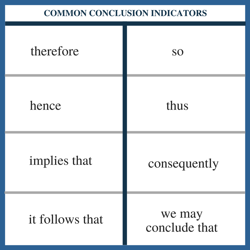 Which Of The Following Would Be The Best Way To Begin A Persuasive Claim Or Complaint Letter? from viva.pressbooks.pub
