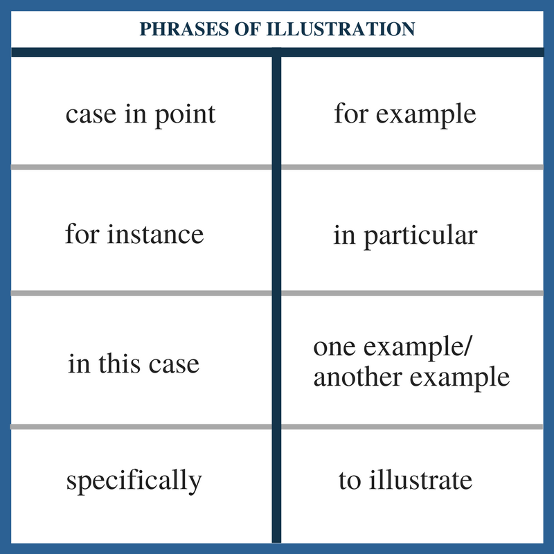 Phrases of Illustration
