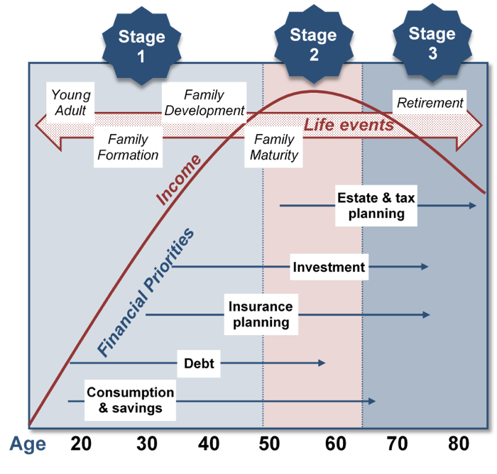 Chapter 18 Personal Finances - Fundamentals of Business